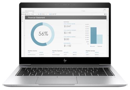 HP Ноутбук HP EliteBook 755 G5