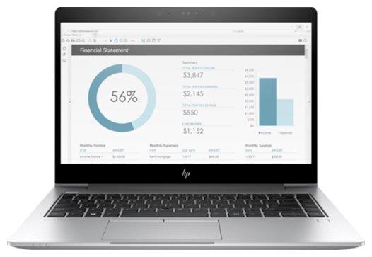HP Ноутбук HP EliteBook 745 G5